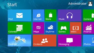 Tombol Pintas Pada Windows 8