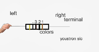 resistor color coding example