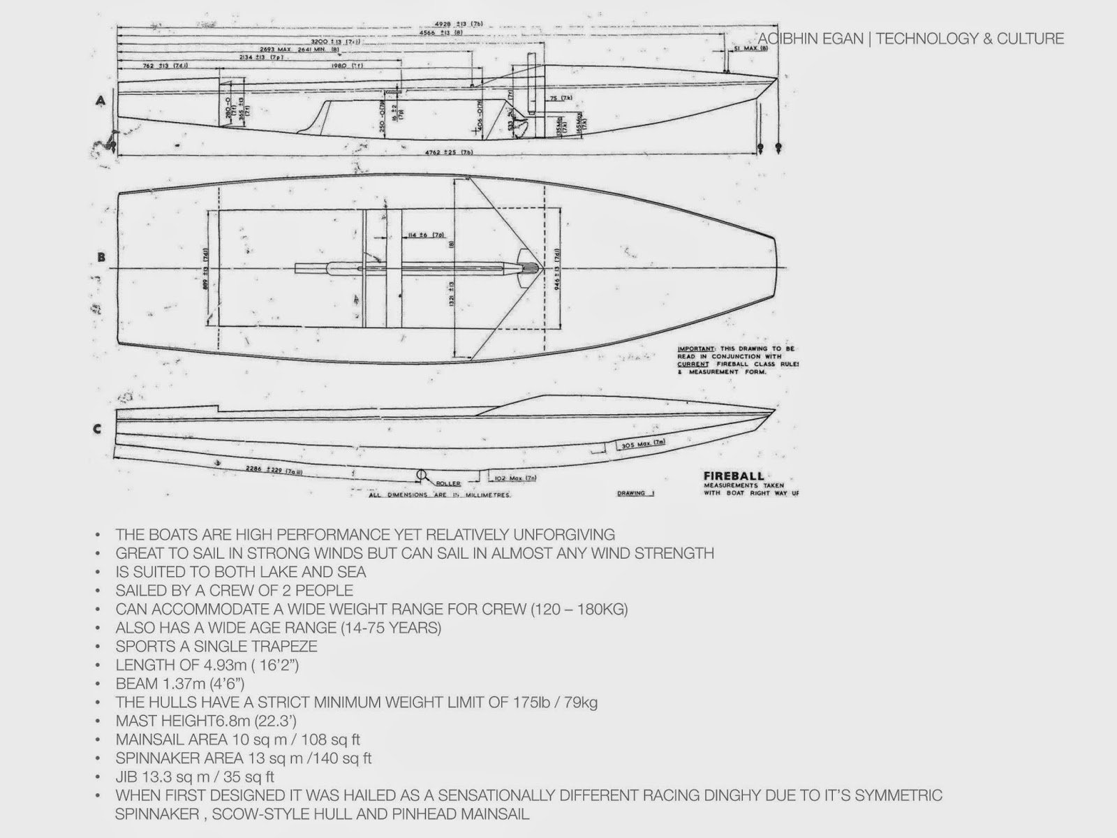 Technology and Culture - Boats: New Dinghy Design Part 3 ...