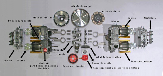Motor parts vw motor parts pictures of vw motor parts fandeluxe Image collections