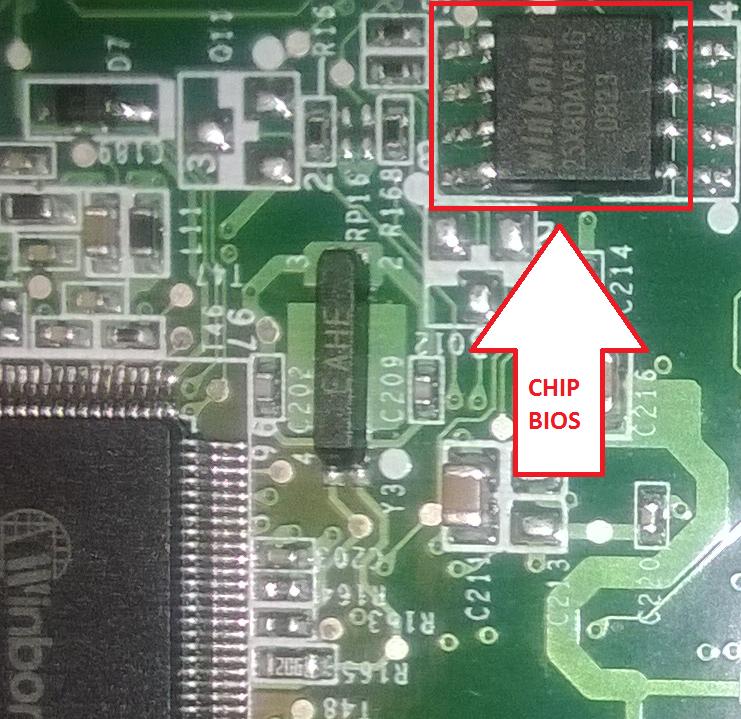 Chip BIOS