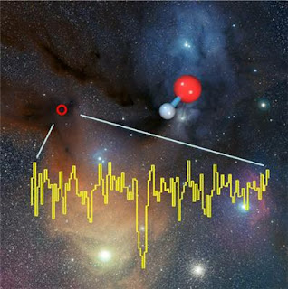 Ophiuchi star formation region detected by GREAT
