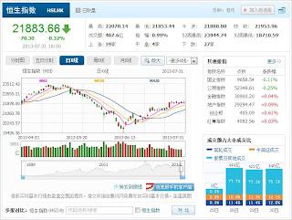 中国株コバンザメ投資 香港ハンセン指数20130731