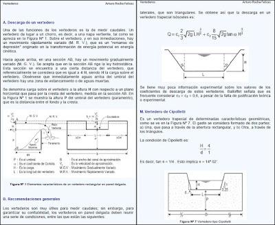 Fórmulas, resumen de vertederos - Hidráulica de Canales