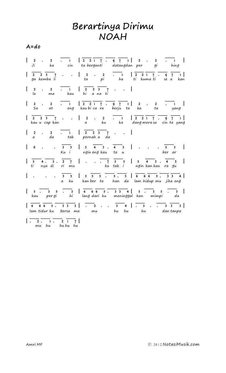Chord Lagu Laruku No Jyuunin | kumpulan not angka not angka bunga citra lestari cinta ...