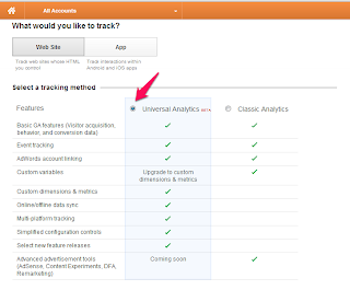 How to Add Google Analytics to Blogger 1