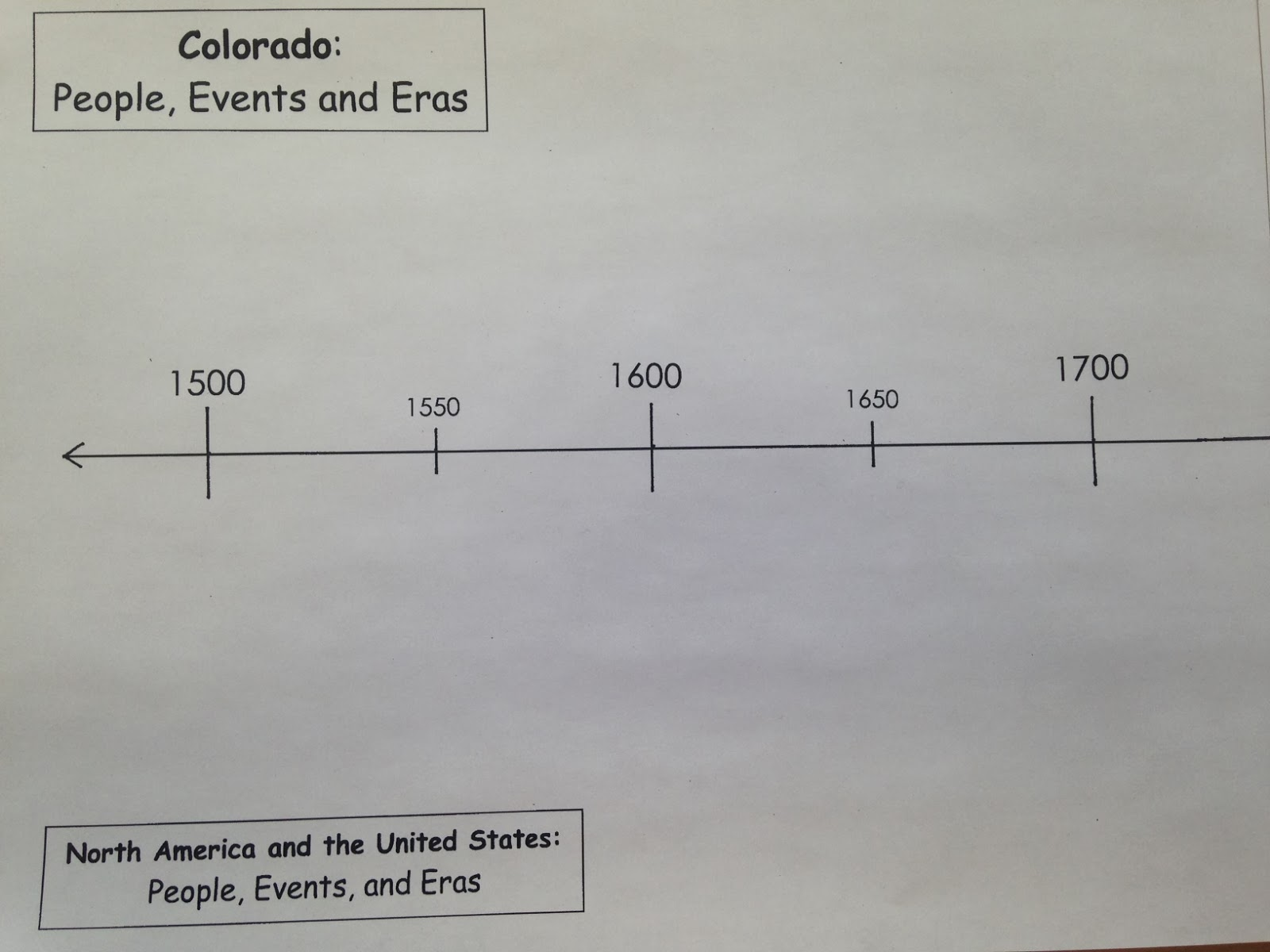 step 1 create a timeline or pair of timelines to show events in your state s history and events in u s history