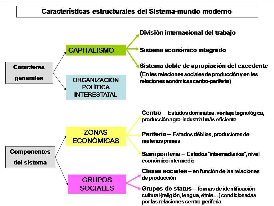 Socialesdiezonce15 sociales 10 semana 29 40 colombia for Que es politica internacional