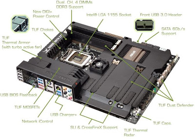 Asus Sabertooth Z77 Motherboard