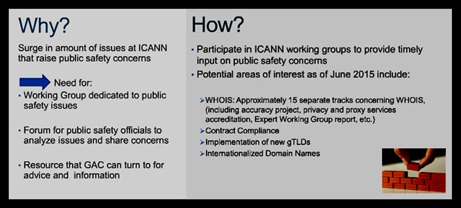 Slides from GAC-PSWG presentation by representatives of the FTC and FBI at ICANN 53