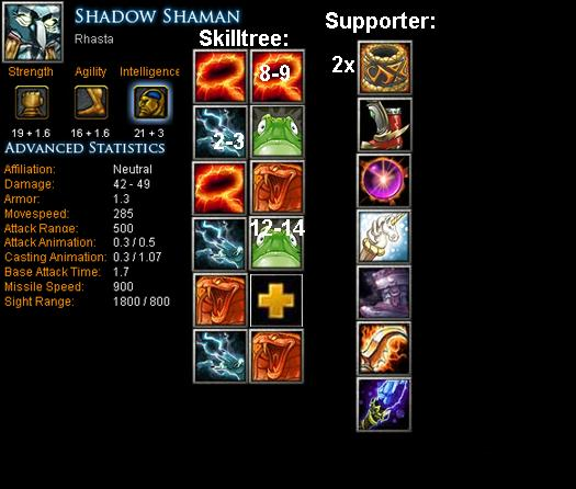 Shadow Shaman Dota  Build