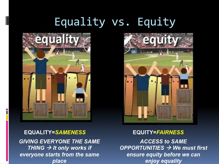 essay equality of opportunity