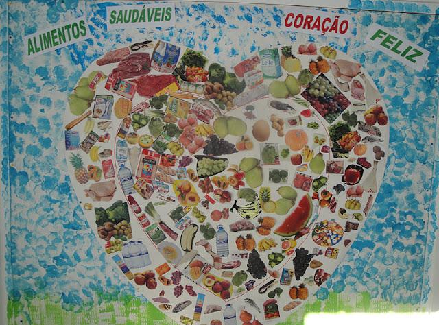 Painel sobre os alimentos DSC03748