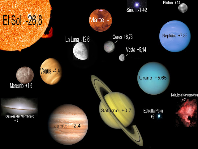 Ufo-Ovnis-Info .  - Page 9 JLM_-_Solar_System