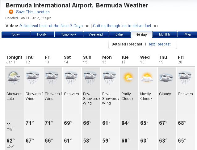 weather com bermuda