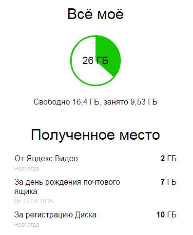 Яндекс Диск - интересная арифметика
