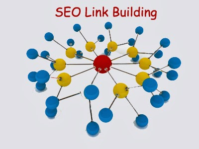 How To Exchange Links Most Effective