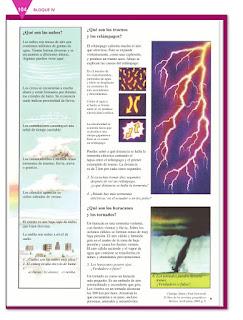 Apoyo Primaria Español 4to Bloque IV lección 10 Escriir notas enciclopédicas para su consulta