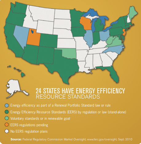 States with Energy Efficiency Resource Standards (Credit: ferc.gov/oversight) Click to enlarge.