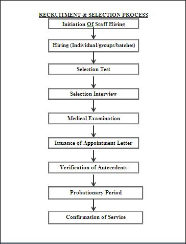bank alfalah account opening form pdf