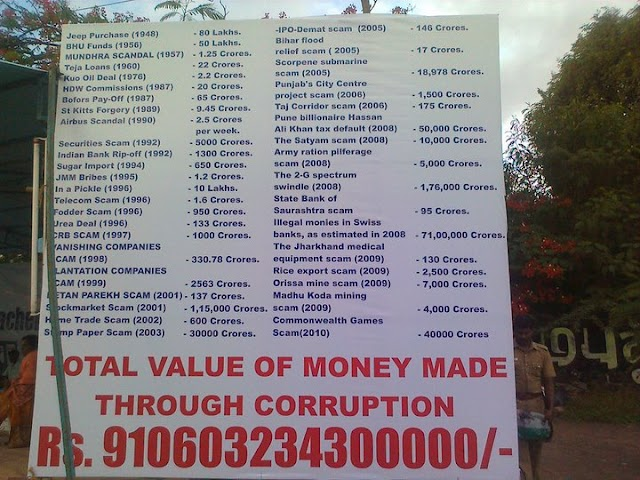 India corruption scandal list