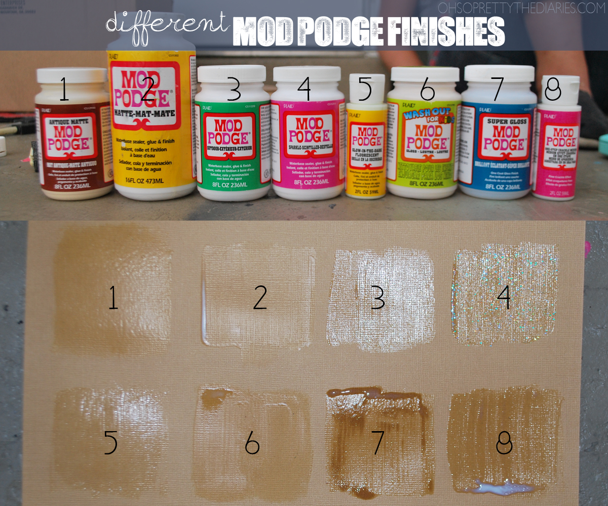 The diy book of spells with mod podge for Diy using mod podge