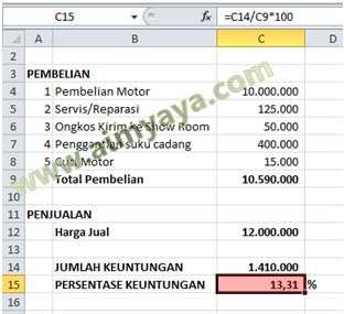 Gambar: contoh perhitungan untung rugi menggunakan Microsoft Excel