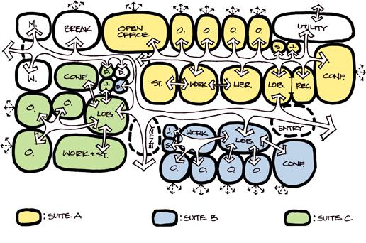 images about bubble diagram on pinterest   bubbles  sun path        images about bubble diagram on pinterest   bubbles  sun path and land use