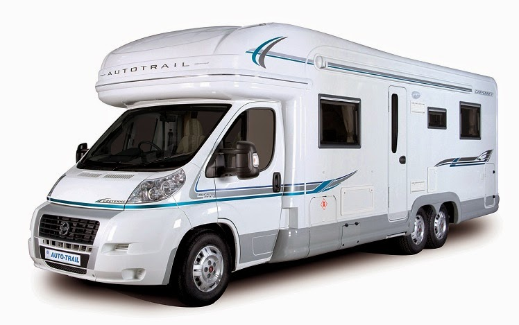 Image result for Ways,to,sell,my,RV