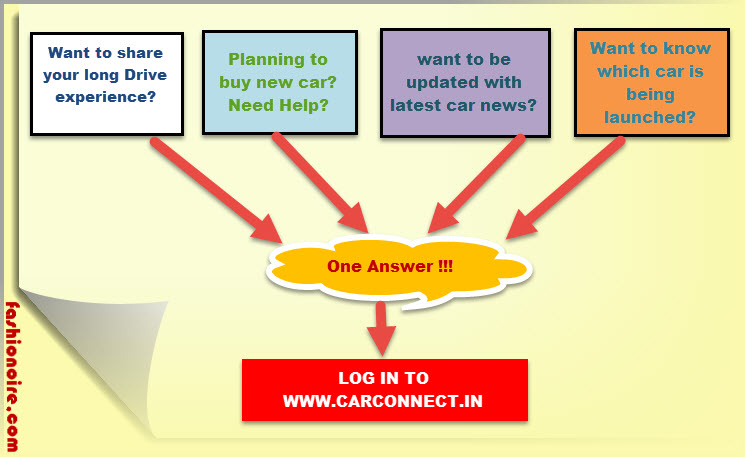 Tata Safari and Cars, a girls honest review on carconnect.in