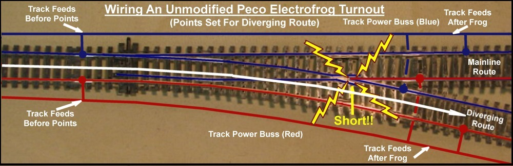 14+Short+ +Diverging+Route railway bob's module building tips the peco electrofrog circuitry peco electrofrog wiring diagram at webbmarketing.co