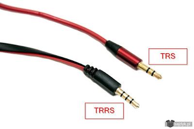 Złącza mini jack TRS i TRRS