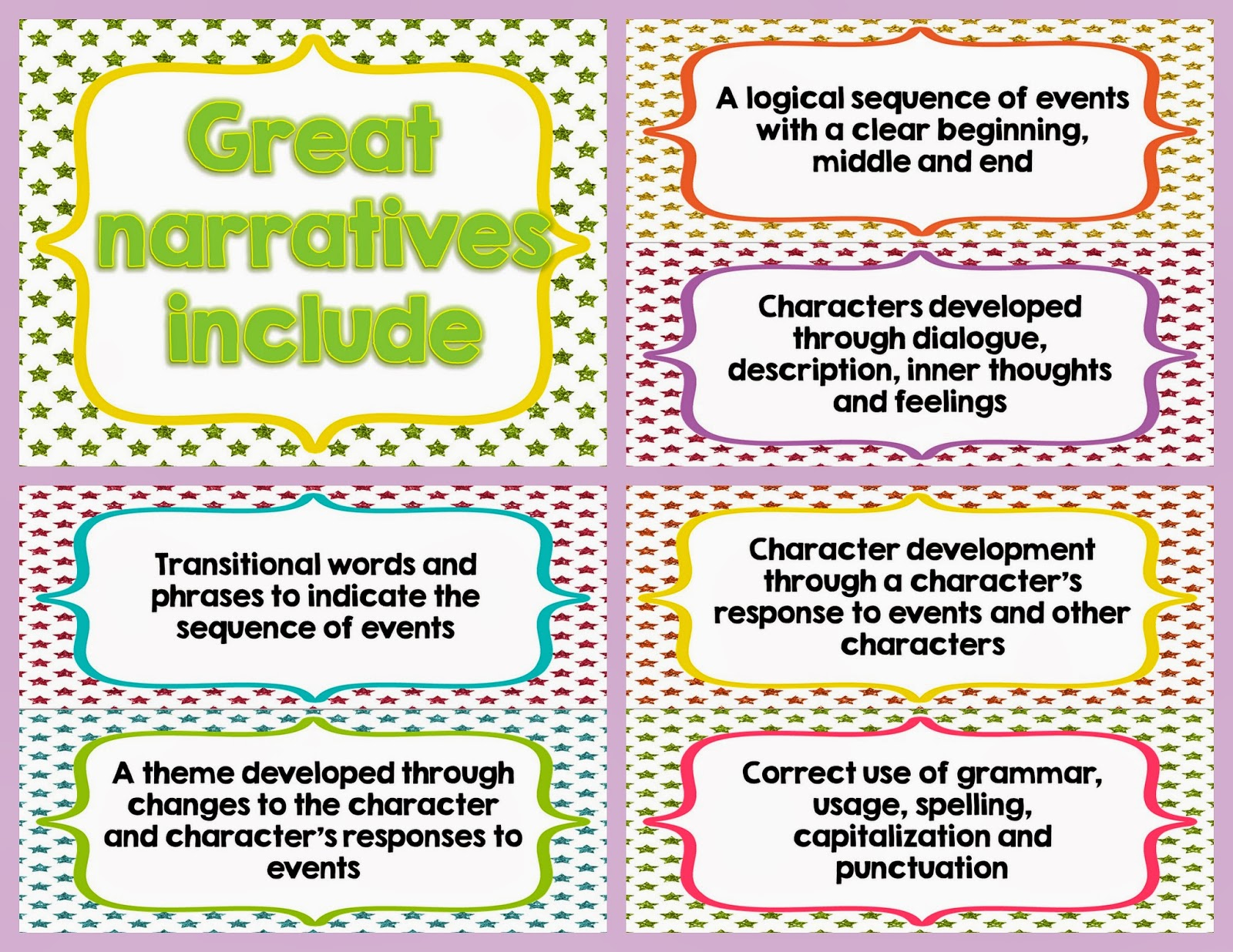What to write in a narrative essay