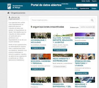 Organizaciones municipales con datos en el portal
