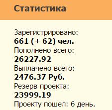 mega-bees.ru