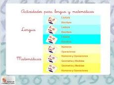 ACTIVIDADES PARA MATEMATICAS CLASIFICADAS POR CICLOS
