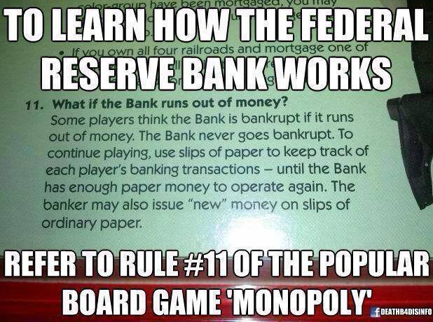 The federal reserve and how it works essay