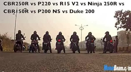 Ninja 250R, CBR 250R, YZF R15, Pulsar 200NS, KTM Duke 200, CBR 150R, dan Pulsar 220