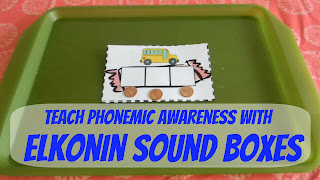 photo elkonin boxes, phonemes, phonics activity, early literacy, reading, phonics sounds, word boxes