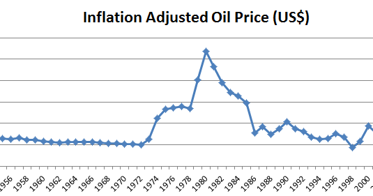 inflation and its impacts on vietnam Economic consequences of war on the us economy the korean war, the vietnam war, and the economic consequences of war / institute for economics & peace.
