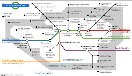 Carte interactive MOOC