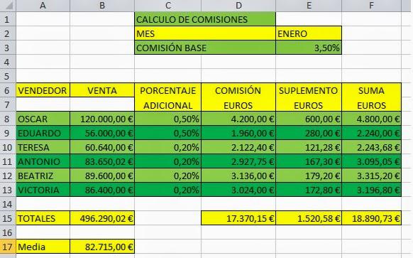 Excel Calculo Impuestos 2014 Para Actividades Excel