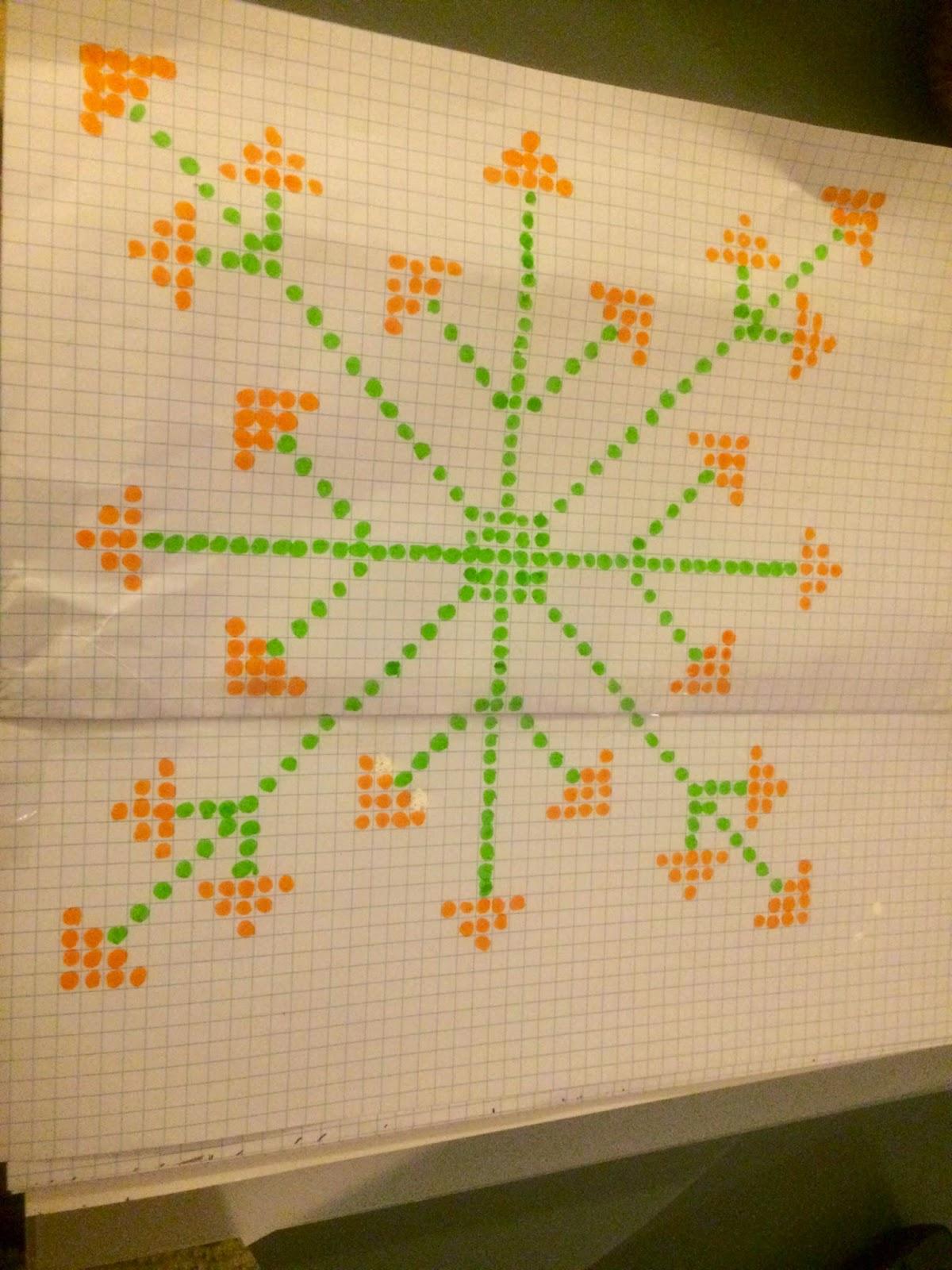 diagram til hæklet pude