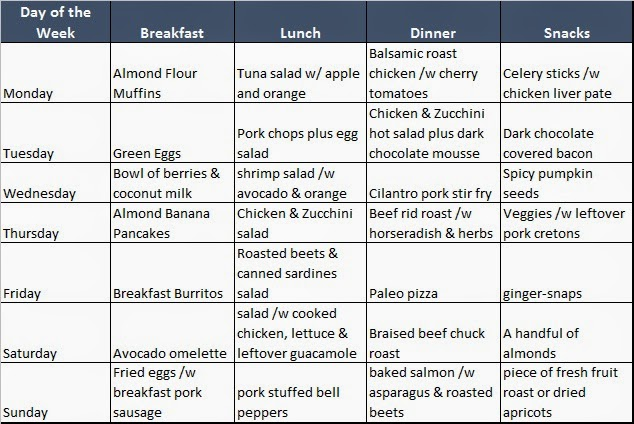 paleo diet meals plans