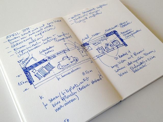 schaeresteipapier balkongarten mit kids die to do liste. Black Bedroom Furniture Sets. Home Design Ideas