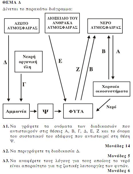 pdf applied scanning probe methods xii