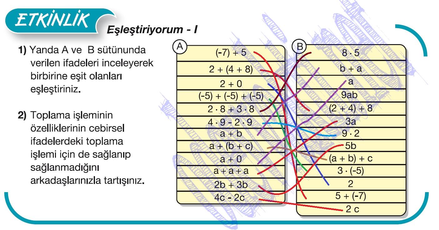 7.+S%C4%B1n%C4%B1f+Matematik+Ders+Meb+55.jpg (1405×735)