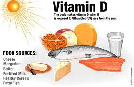 Vitamin D penting untuk cepat hamil