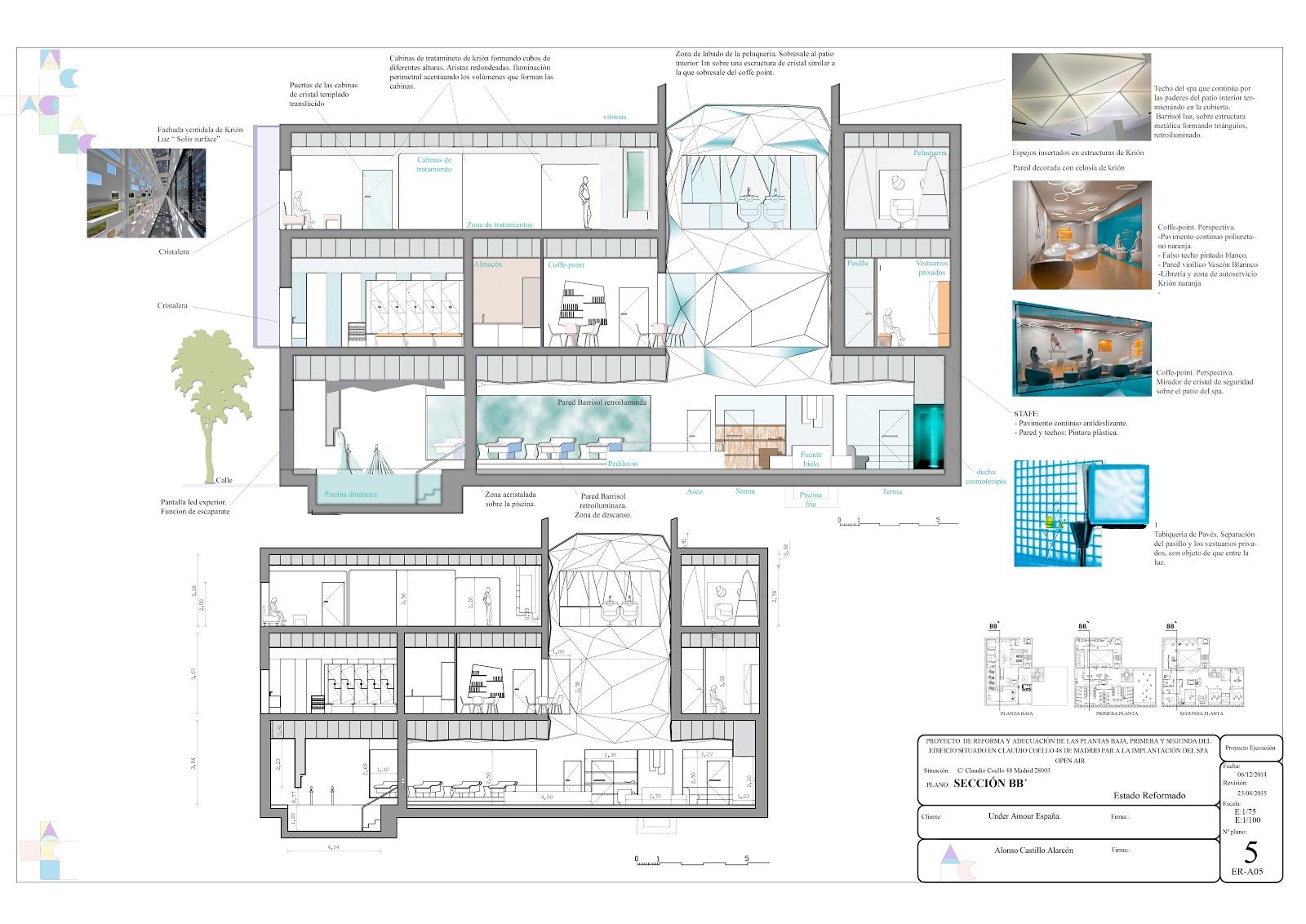 Interiorismo ac proyecto open air spa for Plantas salon