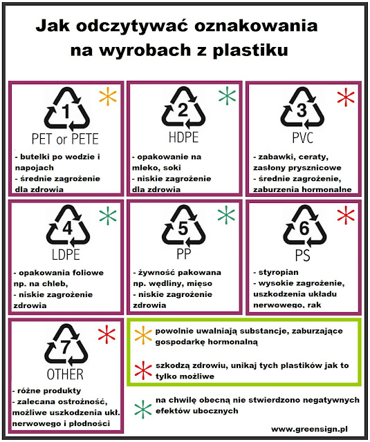 źródło www.greensign.pl